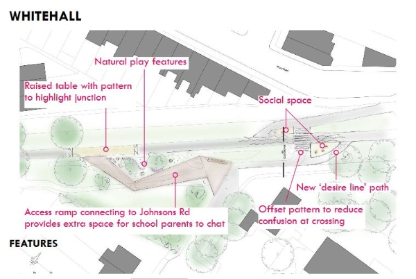 Radical new designs for busiest parts of Bristol and Bath path